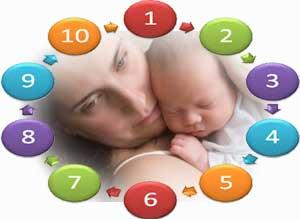 bebekler ve REM uykusu