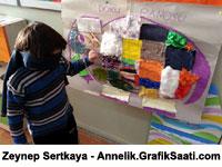 Doku panosu ve çocuklarda algı gelişimine katkı sağlayacak bir çalışma